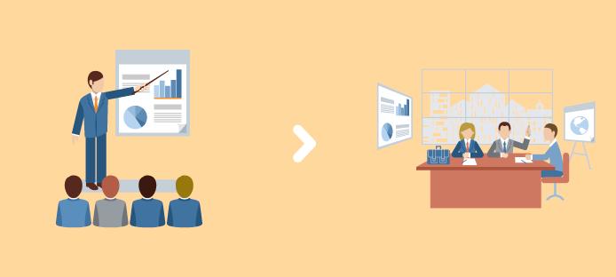 Tres razones por las cuales es mejor capitalizar el conocimiento interno de tu empresa haciendo elearning